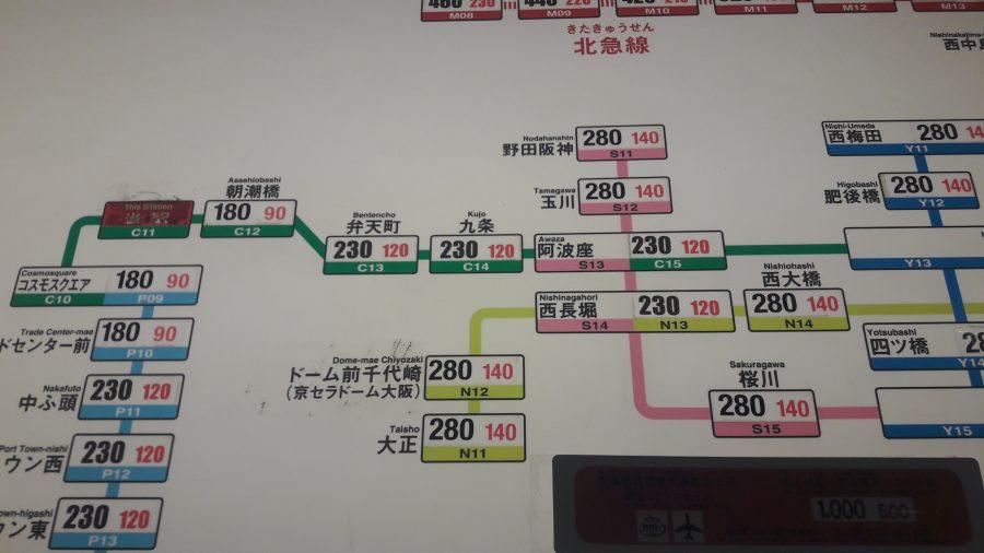 Как передвигаться по Японии